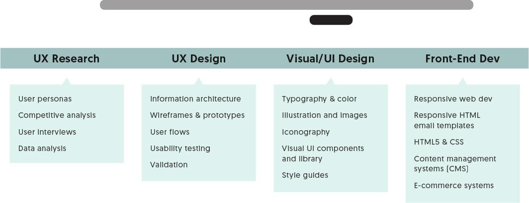 acreative-design-spectrum